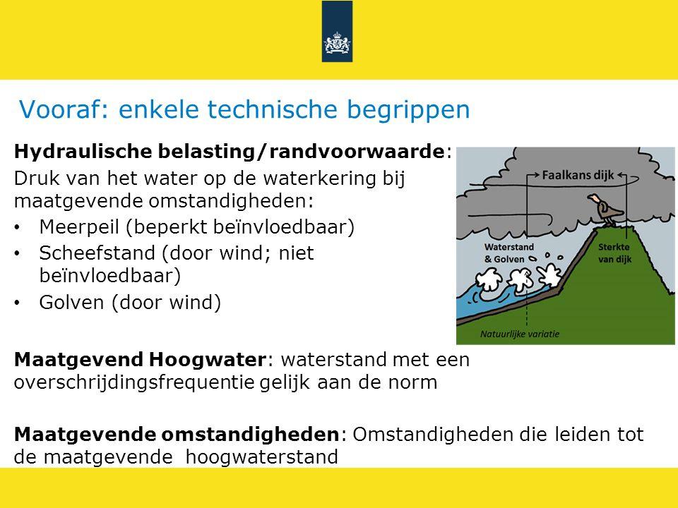Vooraf: enkele technische begrippen Hydraulische belasting/randvoorwaarde: Druk van het water op de waterkering bij maatgevende omstandigheden: Meerpe