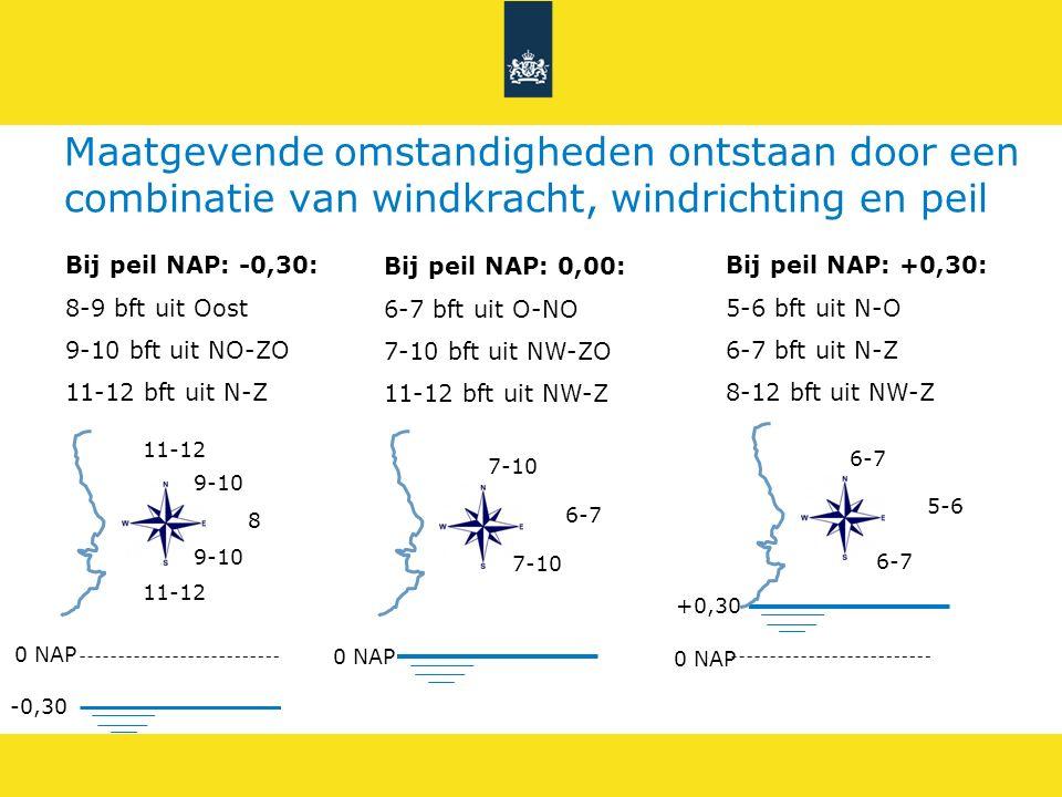 Maatgevende omstandigheden ontstaan door een combinatie van windkracht, windrichting en peil Bij peil NAP: -0,30: 8-9 bft uit Oost 9-10 bft uit NO-ZO