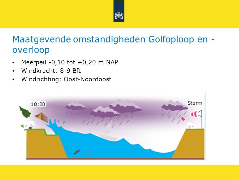 Optie 4: meerpeil tijdelijk laten dalen als er storm of extreme neerslag aankomt (buffer) Het waterpeil tijdelijk laten dalen is technisch gezien complex: Een peildaling kost veel tijd, ook als er pompen op de Afsluitdijk staan Wil je een significante buffer creëren, dan is een peildaling nodig van 30 tot 40 cm (zeg 35 cm) De weersverwachting is hooguit voor 7 dagen vooruit betrouwbaar Om in 7 dagen 35 cm buffer te creëren, is 5cm peildaling per dag nodig Een pomp van 100 m3/s op de Houtribdijk zorgt voor een peildaling van 1 cm/dag –Mits er geen ander water het Markermeer instroomt –Bij gemiddelde omstandigheden stroomt 100 m3/s in, dat is 1 cm per dag peilstijging die extra weggepompt moet worden (7 cm per week) Conclusie: Peildaling met 35 cm moet minstens 7 dagen tevoren worden ingezet, bij een pomp van 600 m3/s.