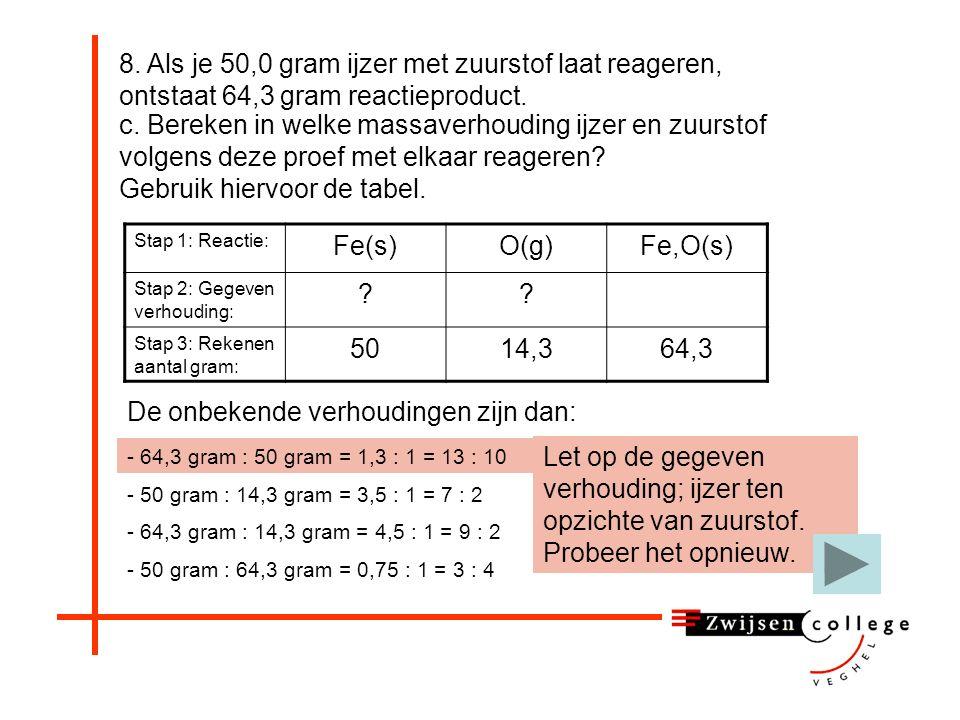 c.Bereken in welke massaverhouding ijzer en zuurstof volgens deze proef met elkaar reageren.