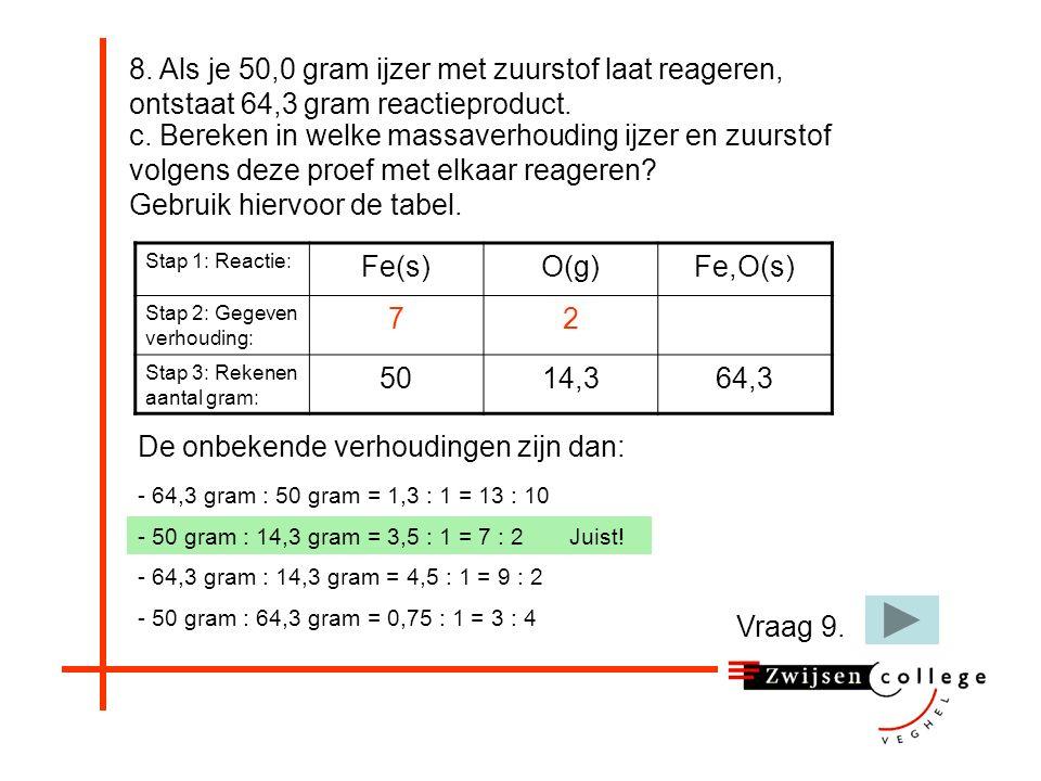 - 50 gram : 64,3 gram = 0,75 : 1 = 3 : 4 c.