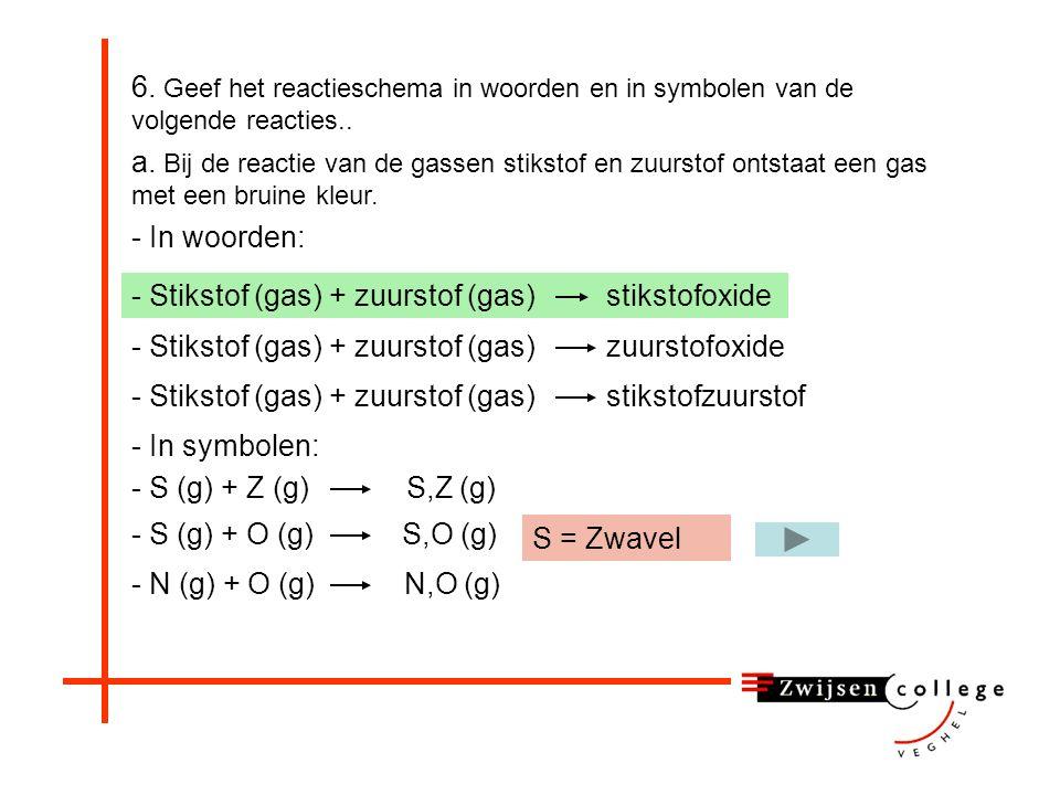 6.Geef het reactieschema in woorden en in symbolen van de volgende reacties..