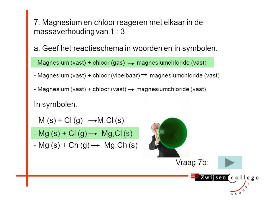 - Magnesium (vast) + chloor (gas) magnesiumchloride (vast) - Magnesium (vast) + chloor (vast) magnesiumchloride (vast) 7.