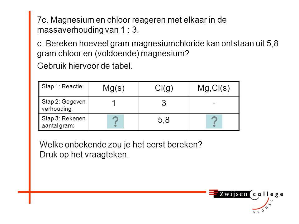 7b.Magnesium en chloor reageren met elkaar in de massaverhouding van 1 : 3.