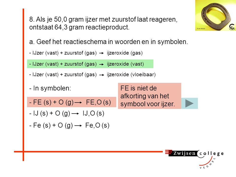 - IJzer (vast) + zuurstof (gas) ijzeroxide (vast) 8.