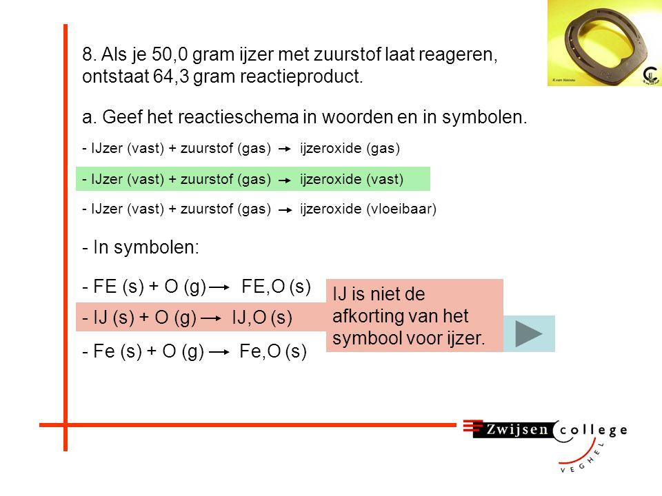 - FE (s) + O (g) FE,O (s) - IJzer (vast) + zuurstof (gas) ijzeroxide (vast) 8.