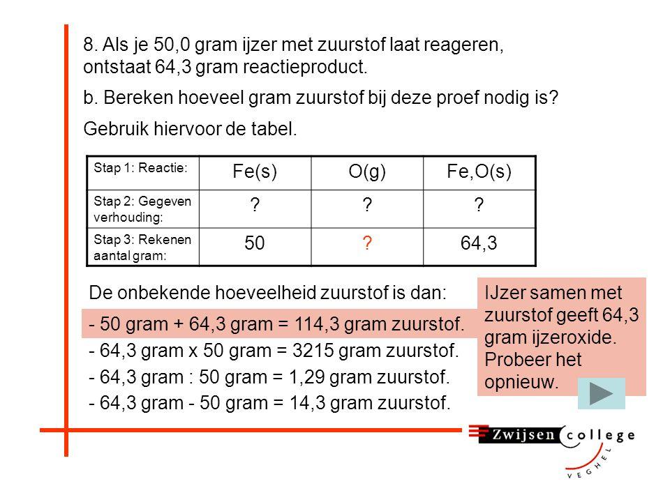 b.Bereken hoeveel gram zuurstof bij deze proef nodig is.