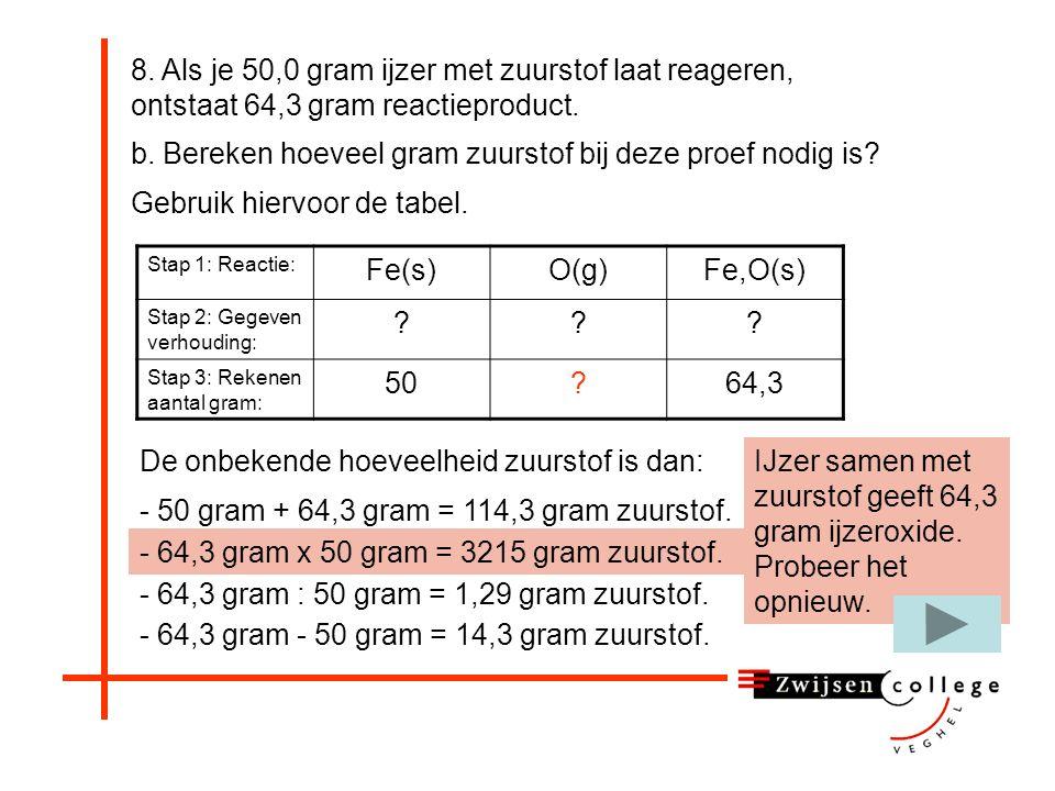 - 50 gram + 64,3 gram = 114,3 gram zuurstof.b.