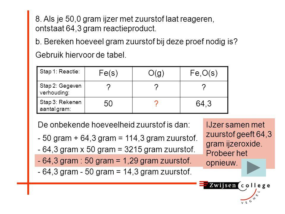 - 64,3 gram x 50 gram = 3215 gram zuurstof.b.