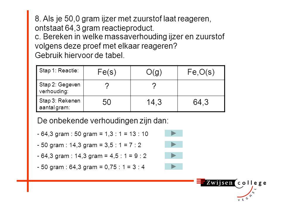 - 64,3 gram - 50 gram = 14,3 gram zuurstof.b.