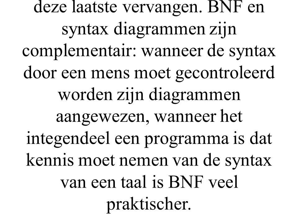 Omdat tekeningen veel duidelijker zijn dan formules, heeft men een grafische voorstelling van BNF bedacht.