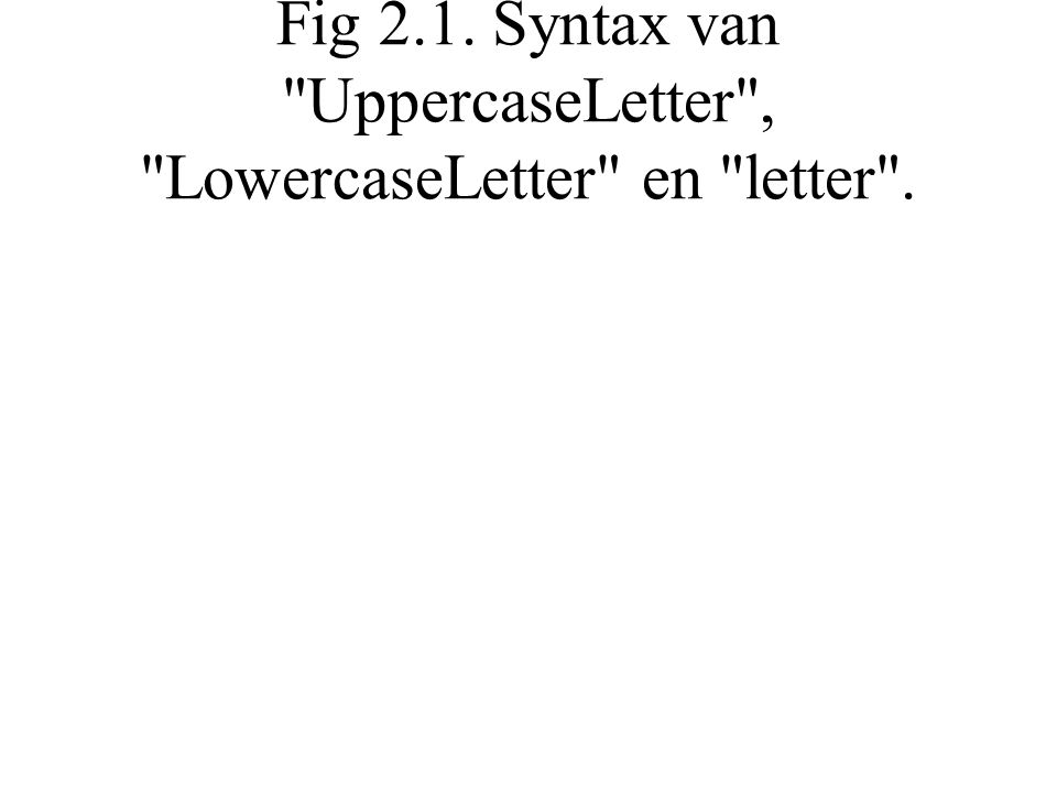 Fig 2.1. Syntax van