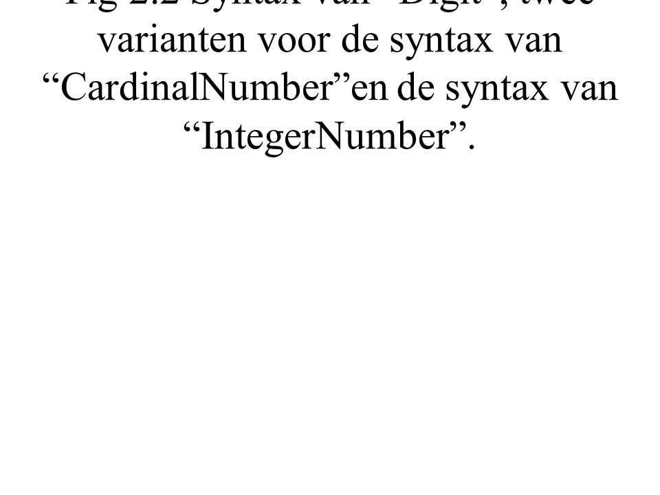 Fig 2.2 Syntax van Digit , twee varianten voor de syntax van CardinalNumber en de syntax van IntegerNumber .