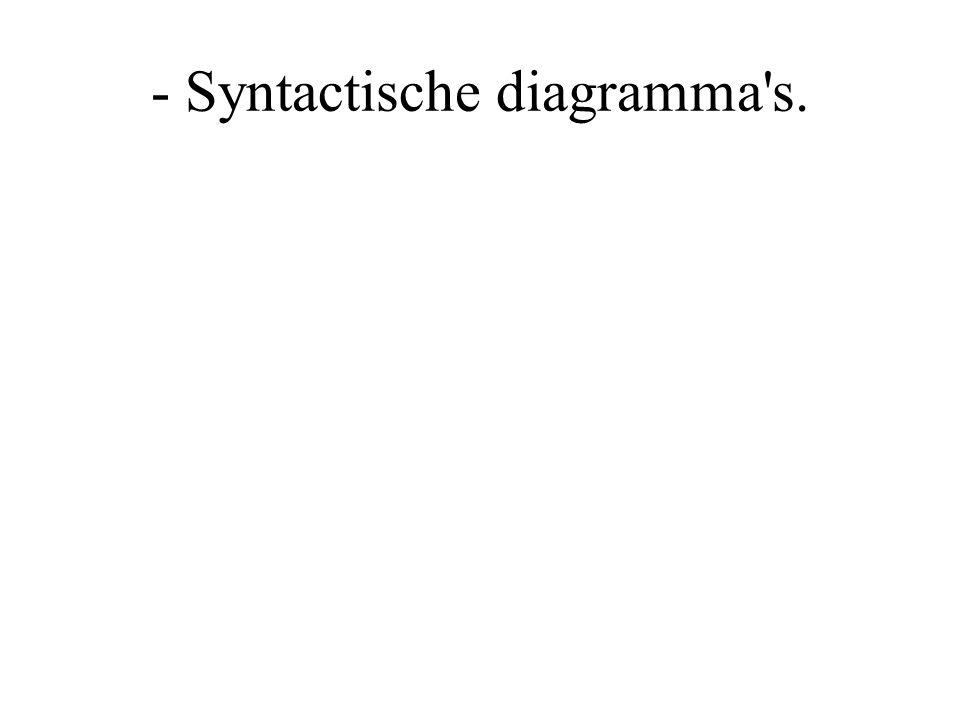 - Syntactische diagramma s.