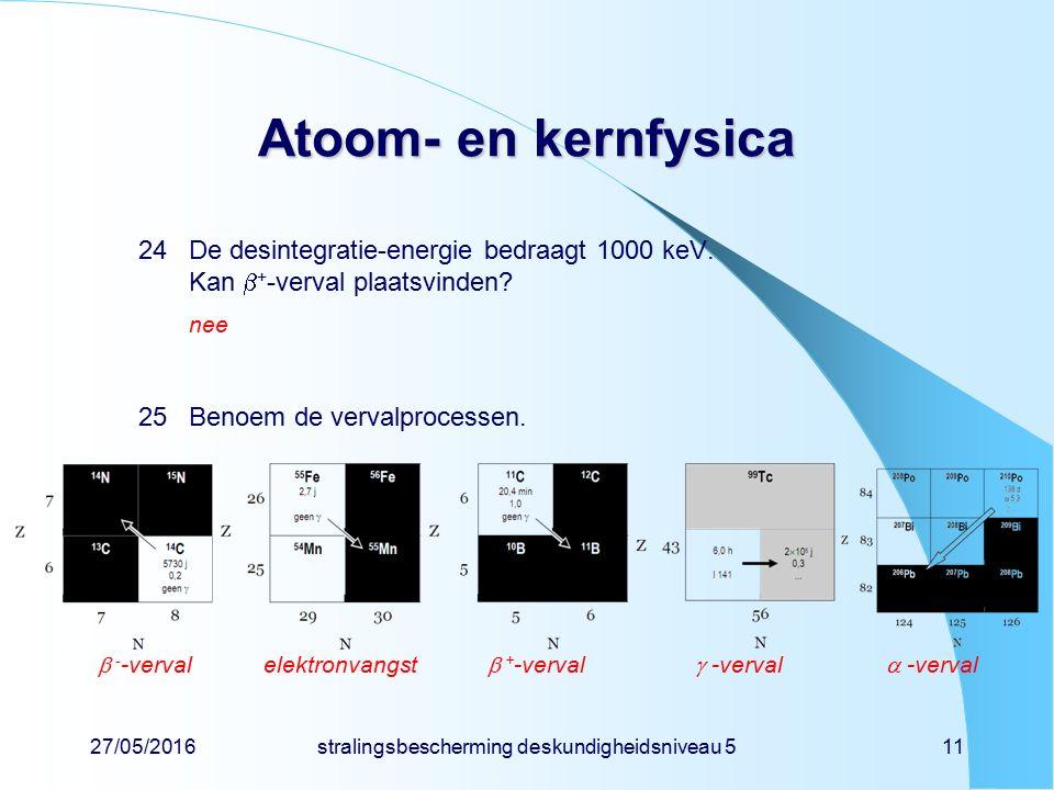 27/05/2016stralingsbescherming deskundigheidsniveau 511 Atoom- en kernfysica 24De desintegratie-energie bedraagt 1000 keV. Kan  + -verval plaatsvinde