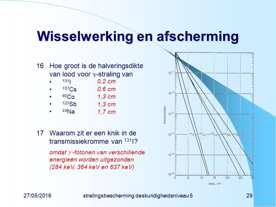 27/05/2016stralingsbescherming deskundigheidsniveau 529 Wisselwerking en afscherming 16Hoe groot is de halveringsdikte van lood voor  -straling van 1