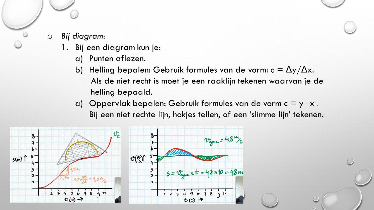 o Bij diagram: 1.Bij een diagram kun je: a)Punten aflezen. b)Helling bepalen: Gebruik formules van de vorm: c = Δ y/ Δ x. Als de niet recht is moet je