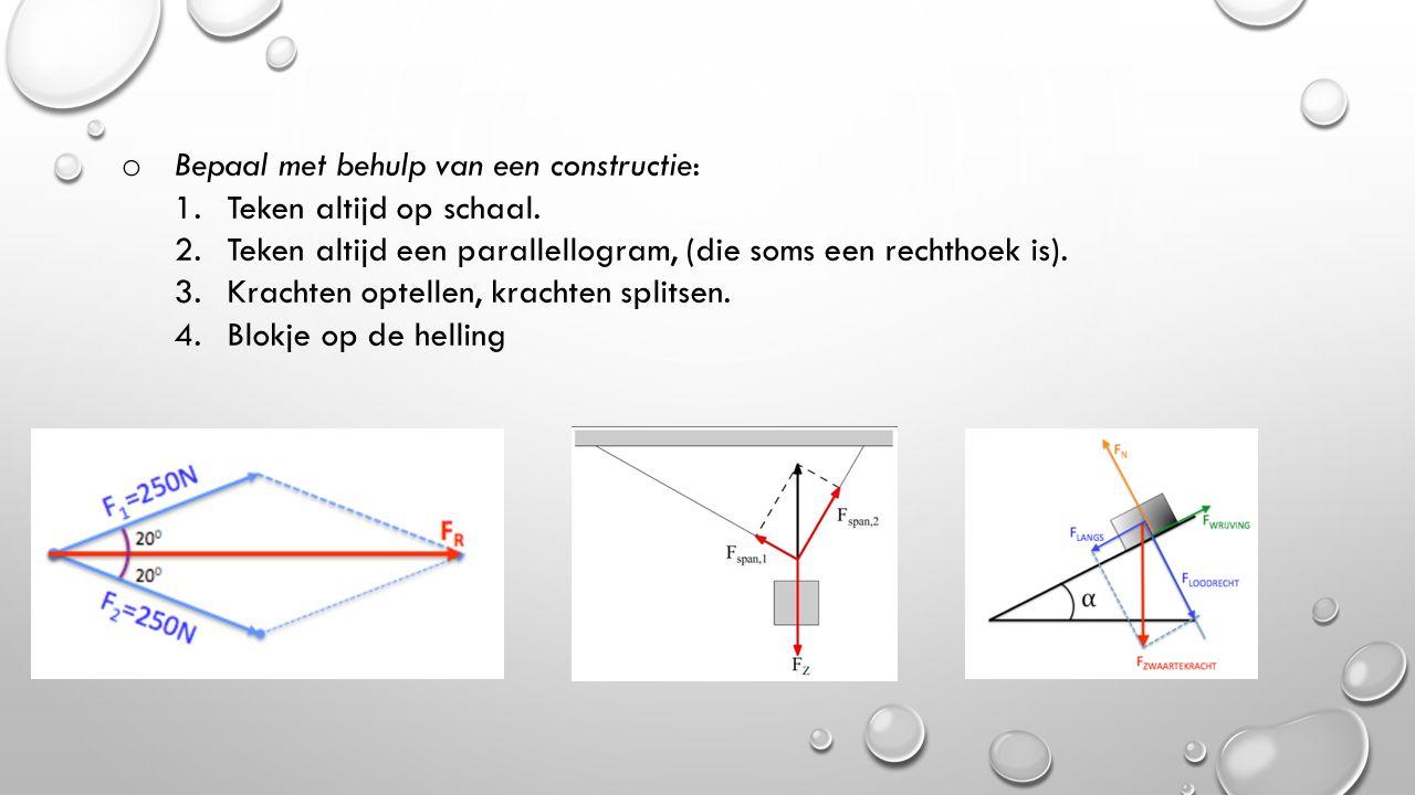o Bepaal met behulp van een constructie: 1.Teken altijd op schaal. 2.Teken altijd een parallellogram, (die soms een rechthoek is). 3.Krachten optellen