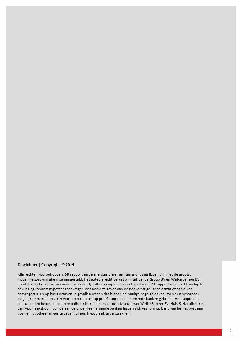 Disclaimer | Copyright © 2015 Alle rechten voorbehouden.