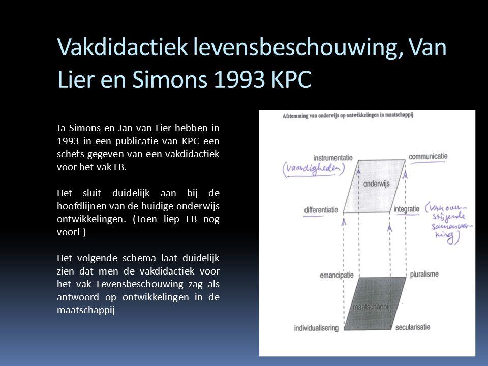 Vakdidactiek levensbeschouwing, Van Lier en Simons 1993 KPC Ja Simons en Jan van Lier hebben in 1993 in een publicatie van KPC een schets gegeven van