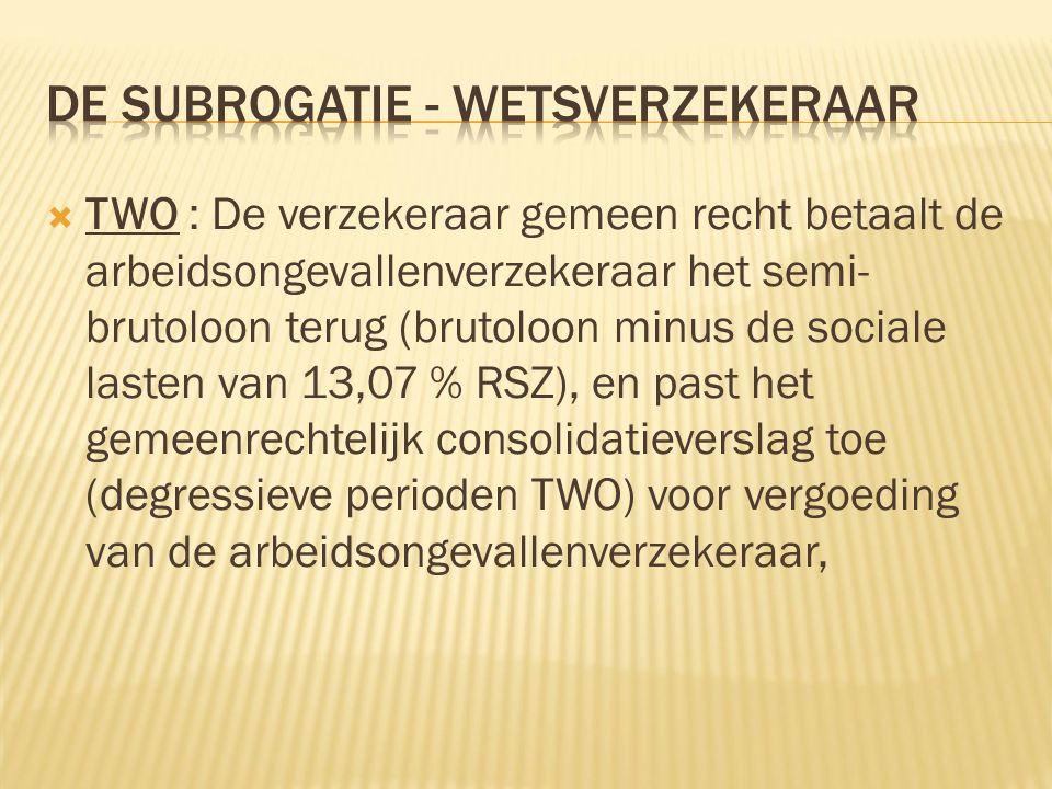  TWO : De verzekeraar gemeen recht betaalt de arbeidsongevallenverzekeraar het semi- brutoloon terug (brutoloon minus de sociale lasten van 13,07 % R