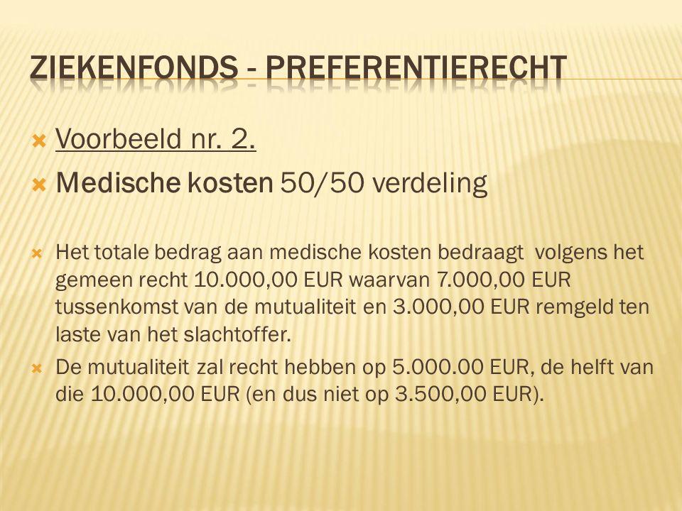  Voorbeeld nr. 2.  Medische kosten 50/50 verdeling  Het totale bedrag aan medische kosten bedraagt volgens het gemeen recht 10.000,00 EUR waarvan 7
