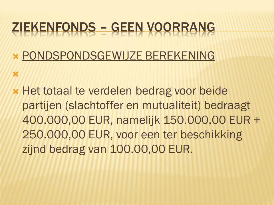  PONDSPONDSGEWIJZE BEREKENING   Het totaal te verdelen bedrag voor beide partijen (slachtoffer en mutualiteit) bedraagt 400.000,00 EUR, namelijk 150.000,00 EUR + 250.000,00 EUR, voor een ter beschikking zijnd bedrag van 100.00,00 EUR.