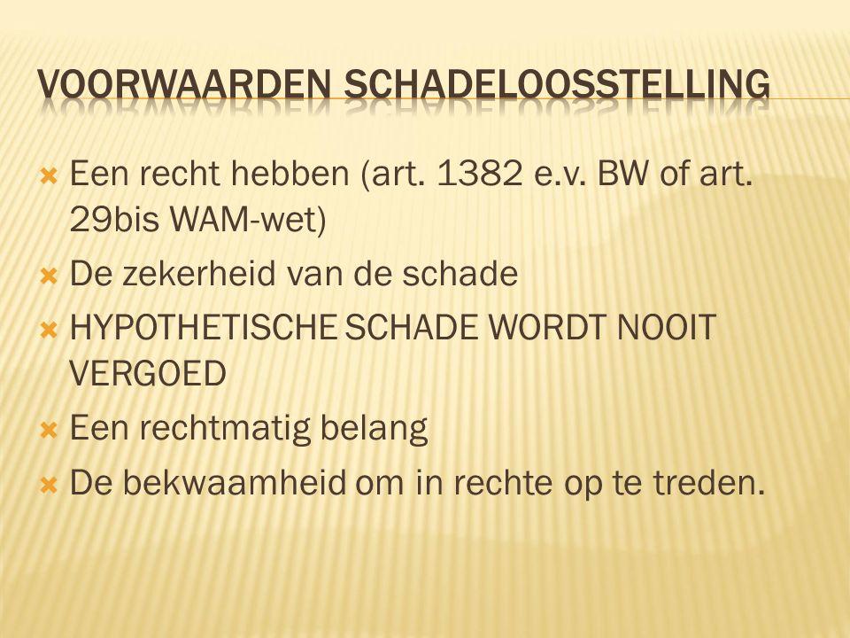  Een recht hebben (art. 1382 e.v. BW of art.