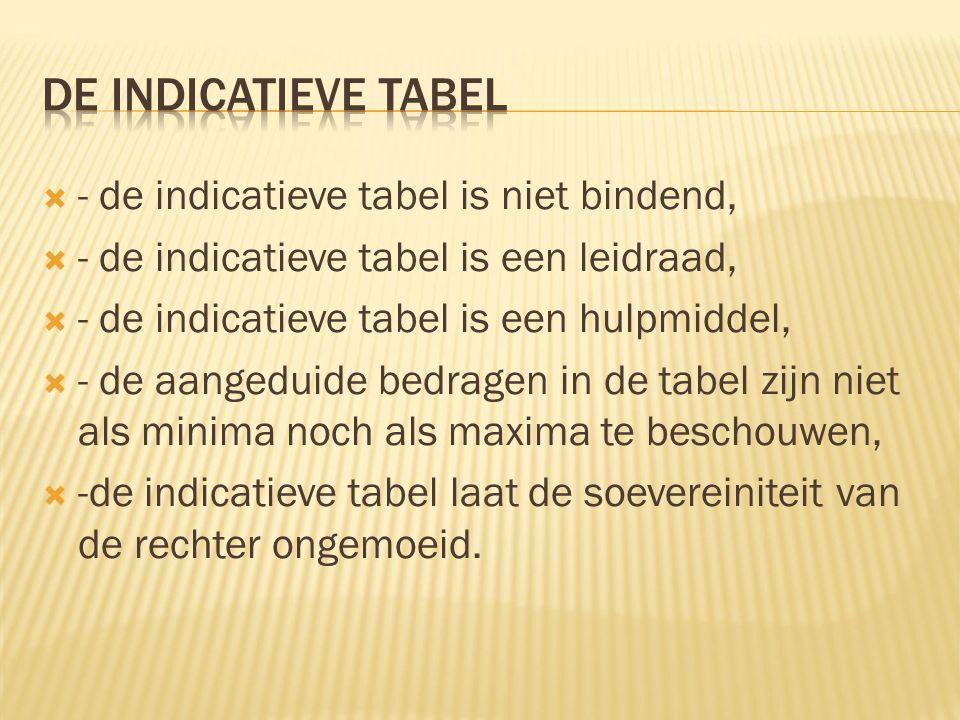  - de indicatieve tabel is niet bindend,  - de indicatieve tabel is een leidraad,  - de indicatieve tabel is een hulpmiddel,  - de aangeduide bedragen in de tabel zijn niet als minima noch als maxima te beschouwen,  -de indicatieve tabel laat de soevereiniteit van de rechter ongemoeid.