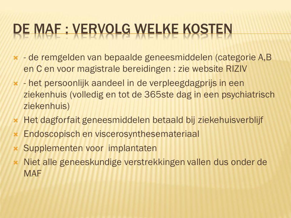  - de remgelden van bepaalde geneesmiddelen (categorie A,B en C en voor magistrale bereidingen : zie website RIZIV  - het persoonlijk aandeel in de verpleegdagprijs in een ziekenhuis (volledig en tot de 365ste dag in een psychiatrisch ziekenhuis)  Het dagforfait geneesmiddelen betaald bij ziekehuisverblijf  Endoscopisch en viscerosynthesemateriaal  Supplementen voor implantaten  Niet alle geneeskundige verstrekkingen vallen dus onder de MAF