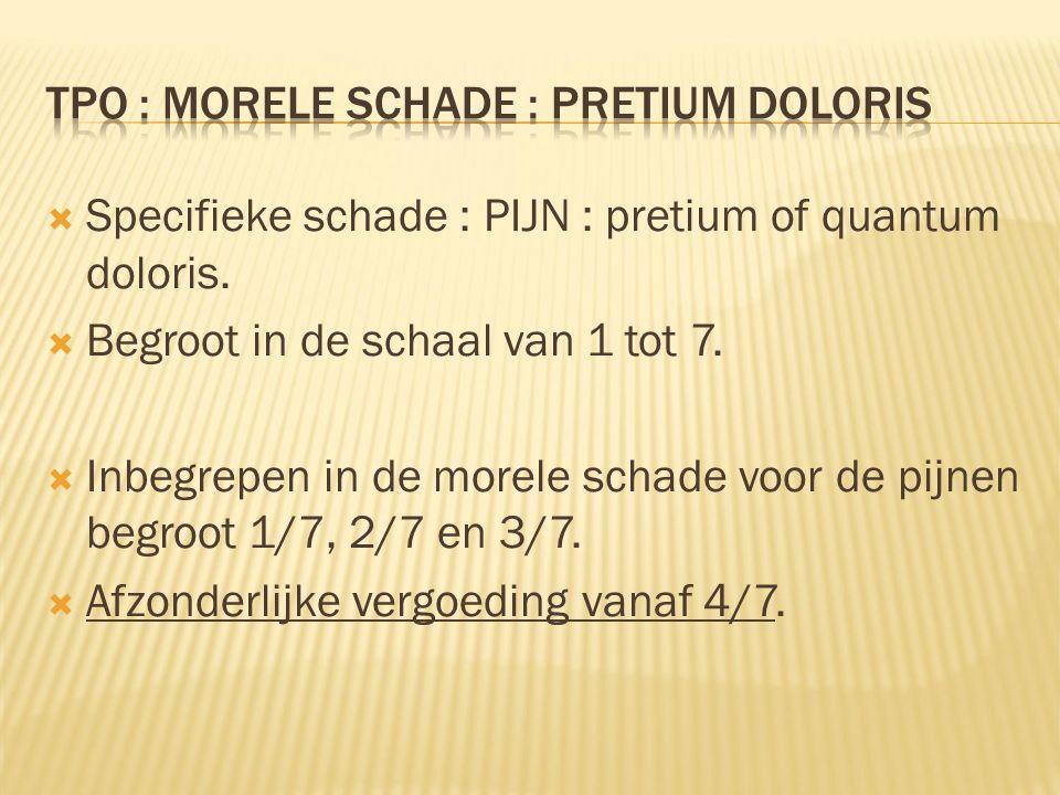  Specifieke schade : PIJN : pretium of quantum doloris.