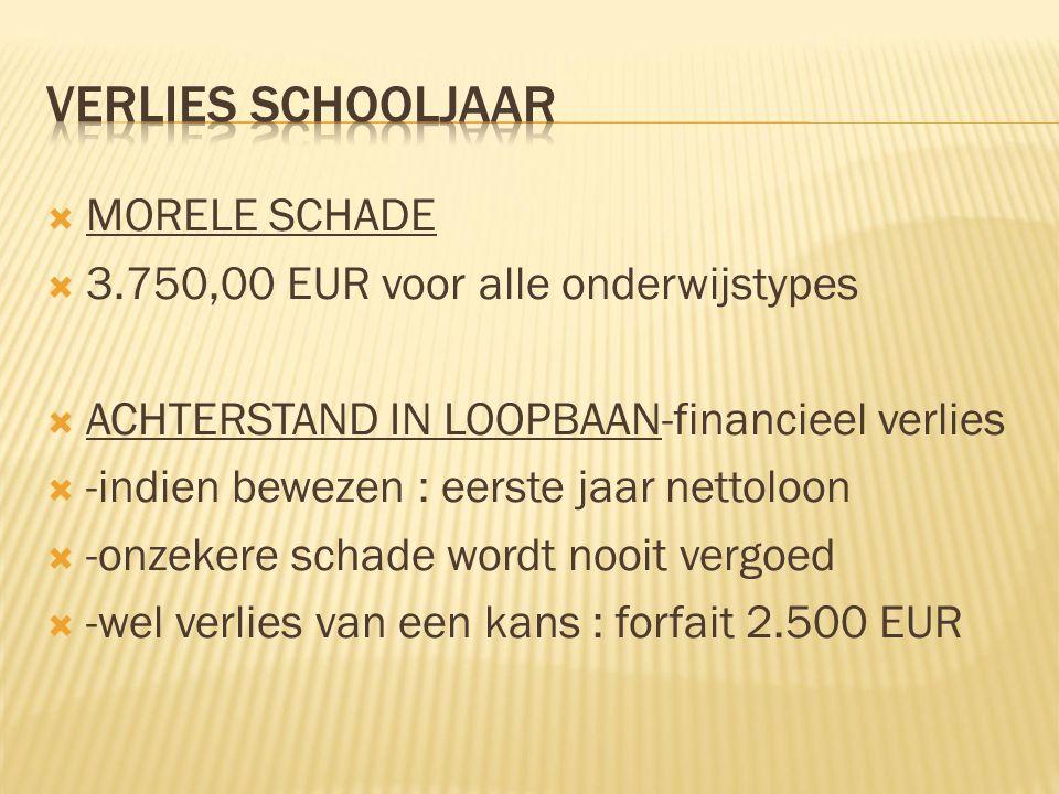  MORELE SCHADE  3.750,00 EUR voor alle onderwijstypes  ACHTERSTAND IN LOOPBAAN-financieel verlies  -indien bewezen : eerste jaar nettoloon  -onzekere schade wordt nooit vergoed  -wel verlies van een kans : forfait 2.500 EUR