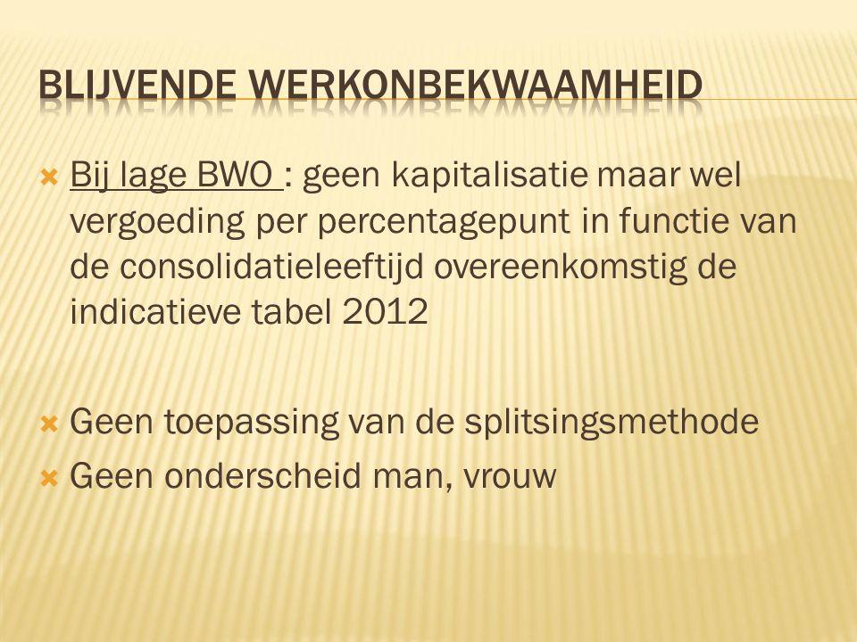  Bij lage BWO : geen kapitalisatie maar wel vergoeding per percentagepunt in functie van de consolidatieleeftijd overeenkomstig de indicatieve tabel 2012  Geen toepassing van de splitsingsmethode  Geen onderscheid man, vrouw