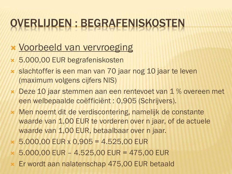  Voorbeeld van vervroeging  5.000,00 EUR begrafeniskosten  slachtoffer is een man van 70 jaar nog 10 jaar te leven (maximum volgens cijfers NIS)  Deze 10 jaar stemmen aan een rentevoet van 1 % overeen met een welbepaalde coëfficiënt : 0,905 (Schrijvers).