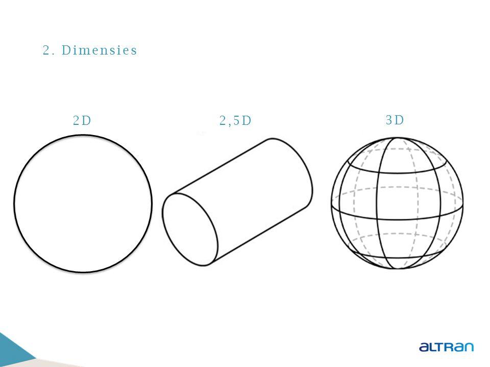 2. Dimensies 2D 2,5D 3D