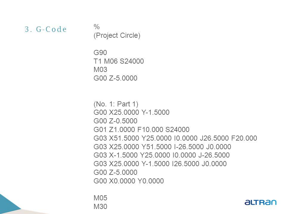 3. G-Code G02 X2.0 Y0.0 I0.0 J-2.0