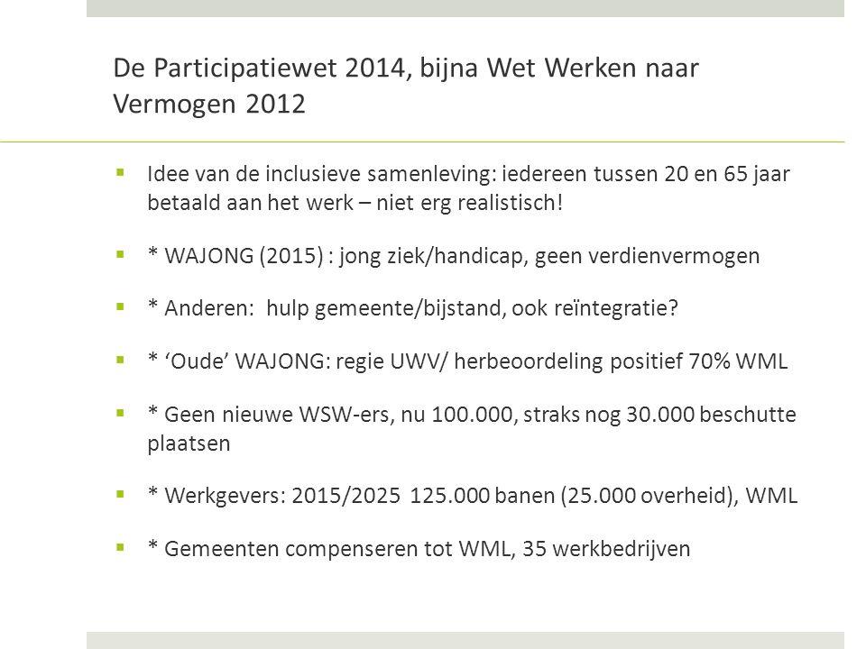 De Participatiewet 2014, bijna Wet Werken naar Vermogen 2012  Idee van de inclusieve samenleving: iedereen tussen 20 en 65 jaar betaald aan het werk – niet erg realistisch.