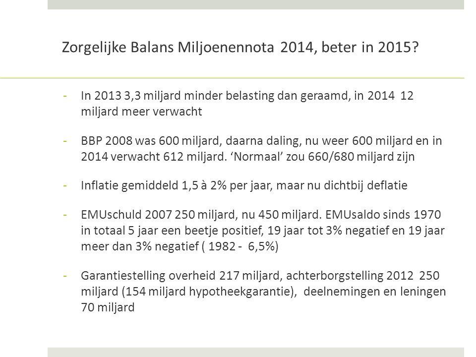 Zorgelijke Balans Miljoenennota 2014, beter in 2015.