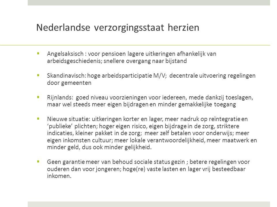 Nederlandse verzorgingsstaat herzien  Angelsaksisch : voor pensioen lagere uitkeringen afhankelijk van arbeidsgeschiedenis; snellere overgang naar bijstand  Skandinavisch: hoge arbeidsparticipatie M/V; decentrale uitvoering regelingen door gemeenten  Rijnlands: goed niveau voorzieningen voor iedereen, mede dankzij toeslagen, maar wel steeds meer eigen bijdragen en minder gemakkelijke toegang  Nieuwe situatie: uitkeringen korter en lager, meer nadruk op reïntegratie en 'publieke' plichten; hoger eigen risico, eigen bijdrage in de zorg, striktere indicaties, kleiner pakket in de zorg; meer zelf betalen voor onderwijs; meer eigen inkomsten cultuur; meer lokale verantwoordelijkheid, meer maatwerk en minder geld, dus ook minder gelijkheid.