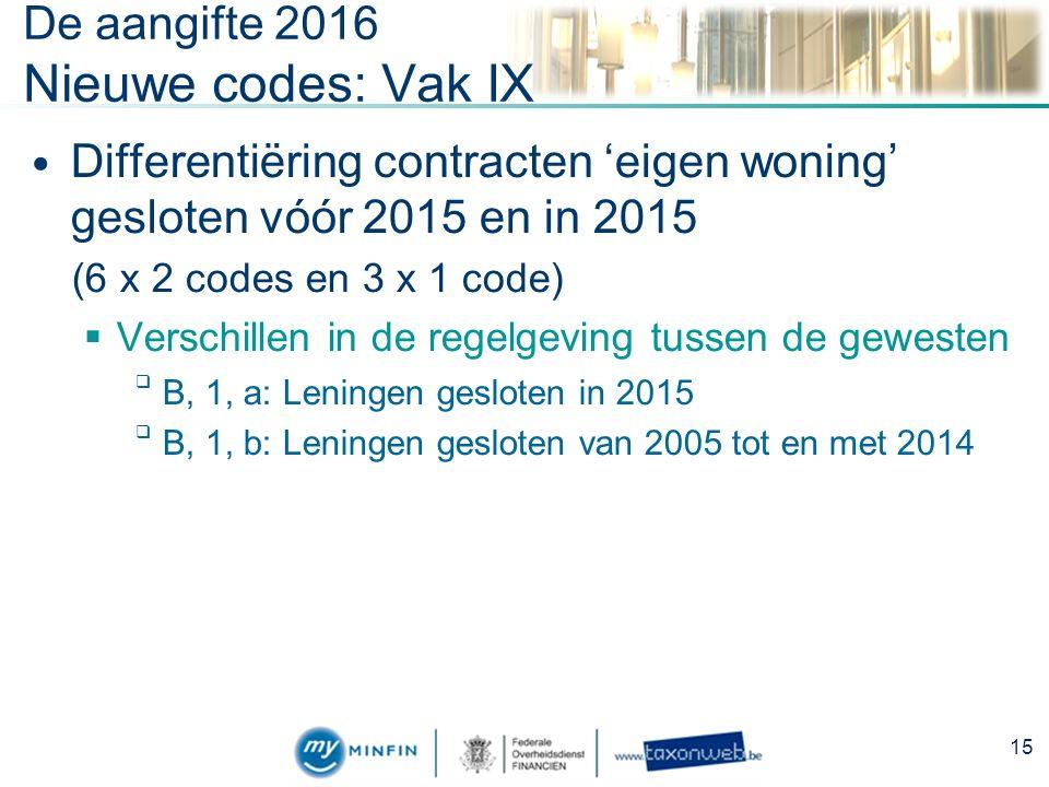 De aangifte 2016 Nieuwe codes: Vak IX Differentiëring contracten 'eigen woning' gesloten vóór 2015 en in 2015 (6 x 2 codes en 3 x 1 code)  Verschillen in de regelgeving tussen de gewesten  B, 1, a: Leningen gesloten in 2015  B, 1, b: Leningen gesloten van 2005 tot en met 2014 15