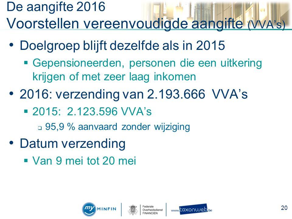 De aangifte 2016 Voorstellen vereenvoudigde aangifte (VVA's) Doelgroep blijft dezelfde als in 2015  Gepensioneerden, personen die een uitkering krijgen of met zeer laag inkomen 2016: verzending van 2.193.666 VVA's  2015: 2.123.596 VVA's  95,9 % aanvaard zonder wijziging Datum verzending  Van 9 mei tot 20 mei 20