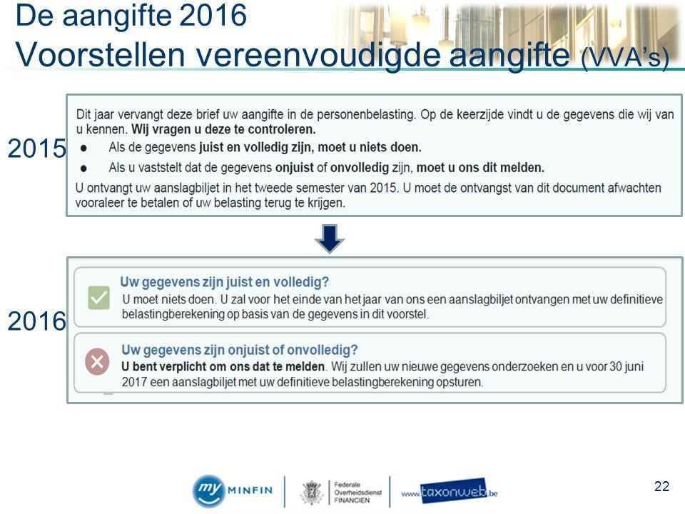 2015 2016 22 De aangifte 2016 Voorstellen vereenvoudigde aangifte (VVA's)