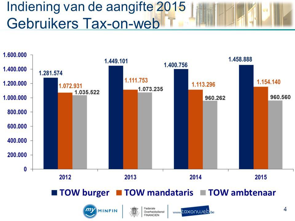 Indiening van de aangifte 2015 Gebruikers Tax-on-web 4