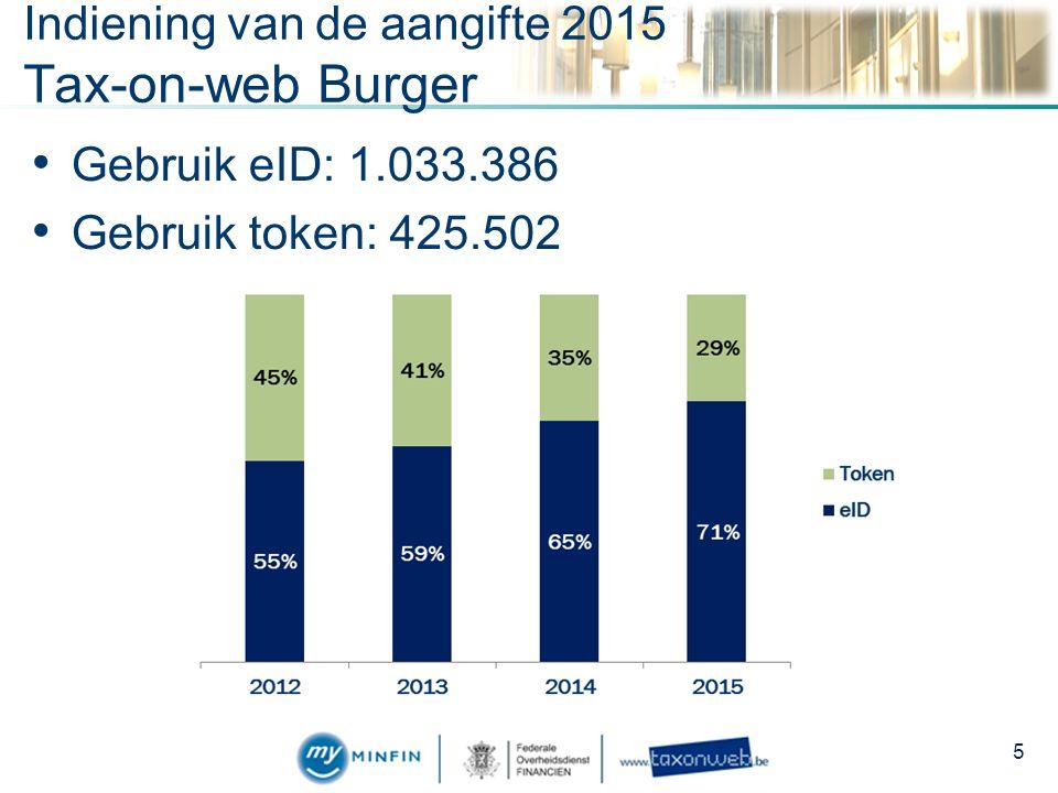 Indiening van de aangifte 2015 Tax-on-web Burger Gebruik eID: 1.033.386 Gebruik token: 425.502 5