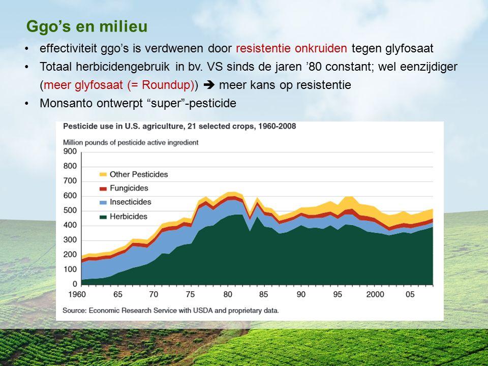 Ggo's en milieu effectiviteit ggo's is verdwenen door resistentie onkruiden tegen glyfosaat Totaal herbicidengebruik in bv. VS sinds de jaren '80 cons