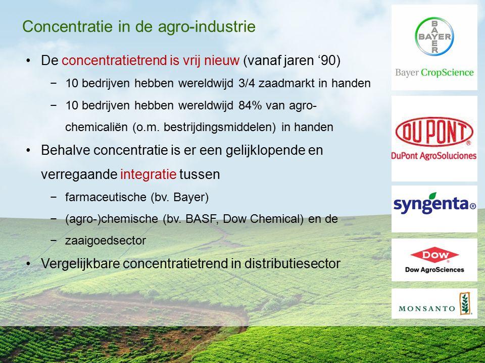 Concentratie in de agro-industrie De concentratietrend is vrij nieuw (vanaf jaren '90) −10 bedrijven hebben wereldwijd 3/4 zaadmarkt in handen −10 bed