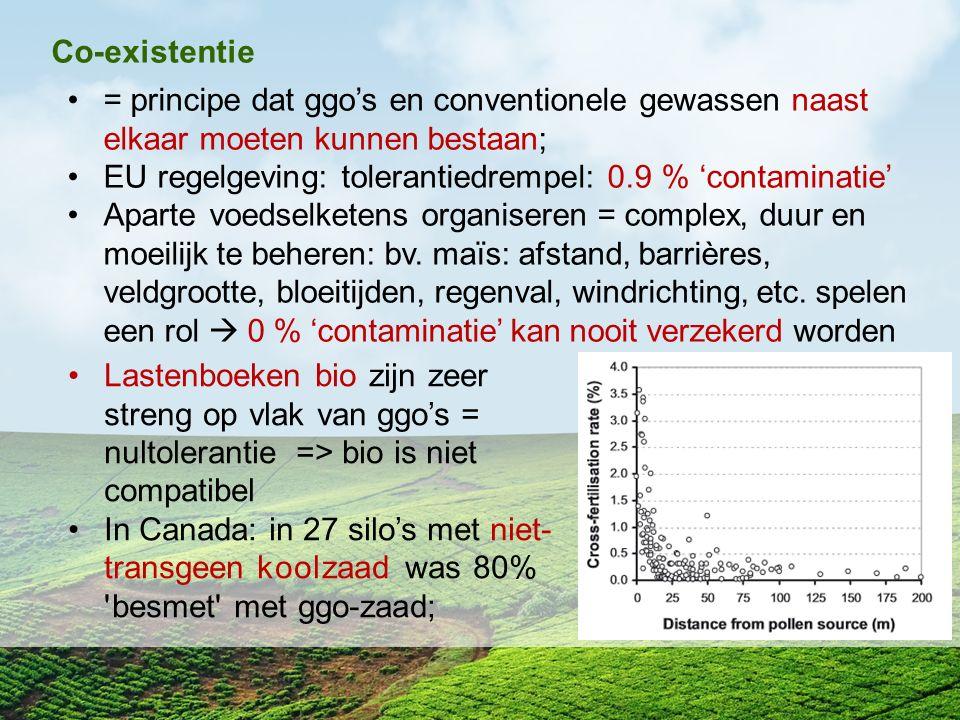Lastenboeken bio zijn zeer streng op vlak van ggo's = nultolerantie => bio is niet compatibel In Canada: in 27 silo's met niet- transgeen koolzaad was