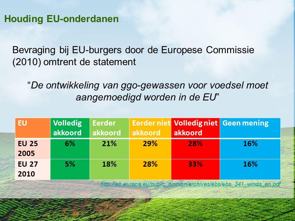 """http://ec.europa.eu/public_opinion/archives/ebs/ebs_341_winds_en.pdf Bevraging bij EU-burgers door de Europese Commissie (2010) omtrent de statement """""""