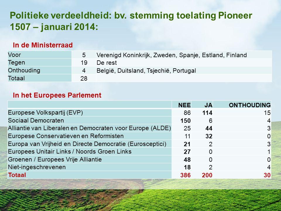 Politieke verdeeldheid: bv. stemming toelating Pioneer 1507 – januari 2014: In de Ministerraad Voor 5Verenigd Koninkrijk, Zweden, Spanje, Estland, Fin