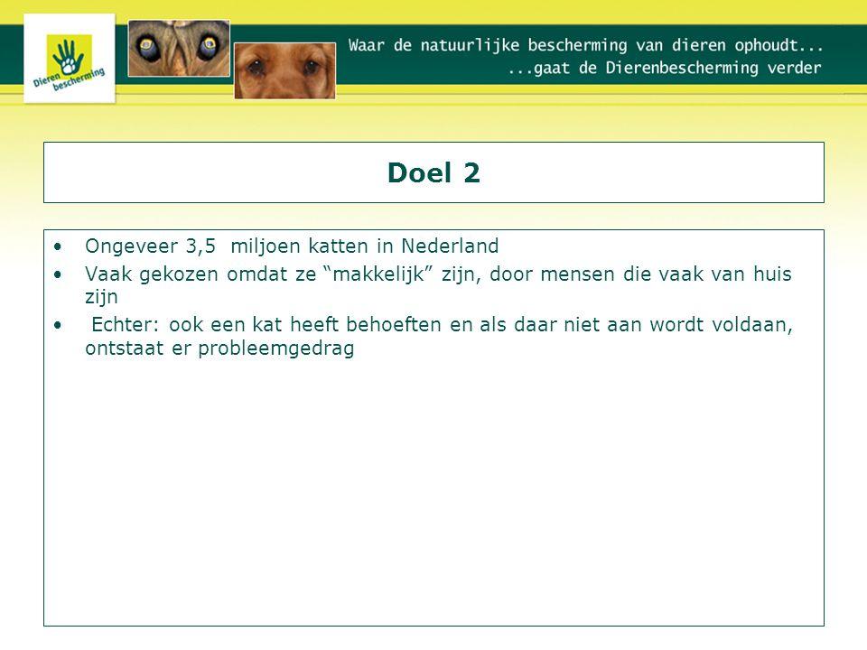 Pawz Away Aanrecht (bijv.
